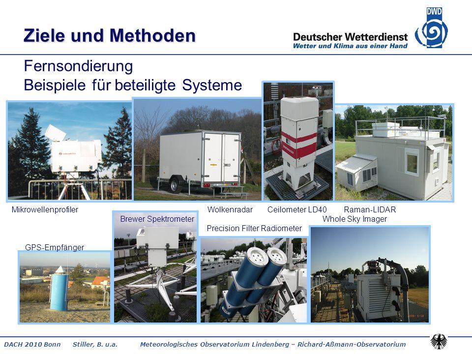 DACH 2010 Bonn Stiller, B. u.a. Meteorologisches Observatorium Lindenberg – Richard-Aßmann-Observatorium Ziele und Methoden Fernsondierung Beispiele f