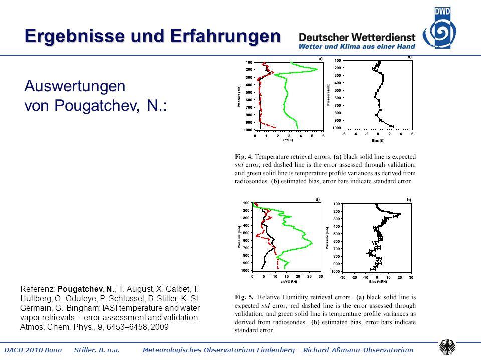DACH 2010 Bonn Stiller, B. u.a. Meteorologisches Observatorium Lindenberg – Richard-Aßmann-Observatorium Ergebnisse und Erfahrungen Auswertungen von P