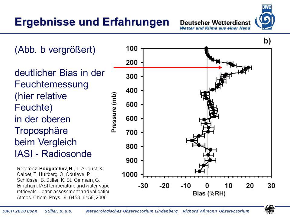 DACH 2010 Bonn Stiller, B. u.a. Meteorologisches Observatorium Lindenberg – Richard-Aßmann-Observatorium Ergebnisse und Erfahrungen (Abb. b vergrößert