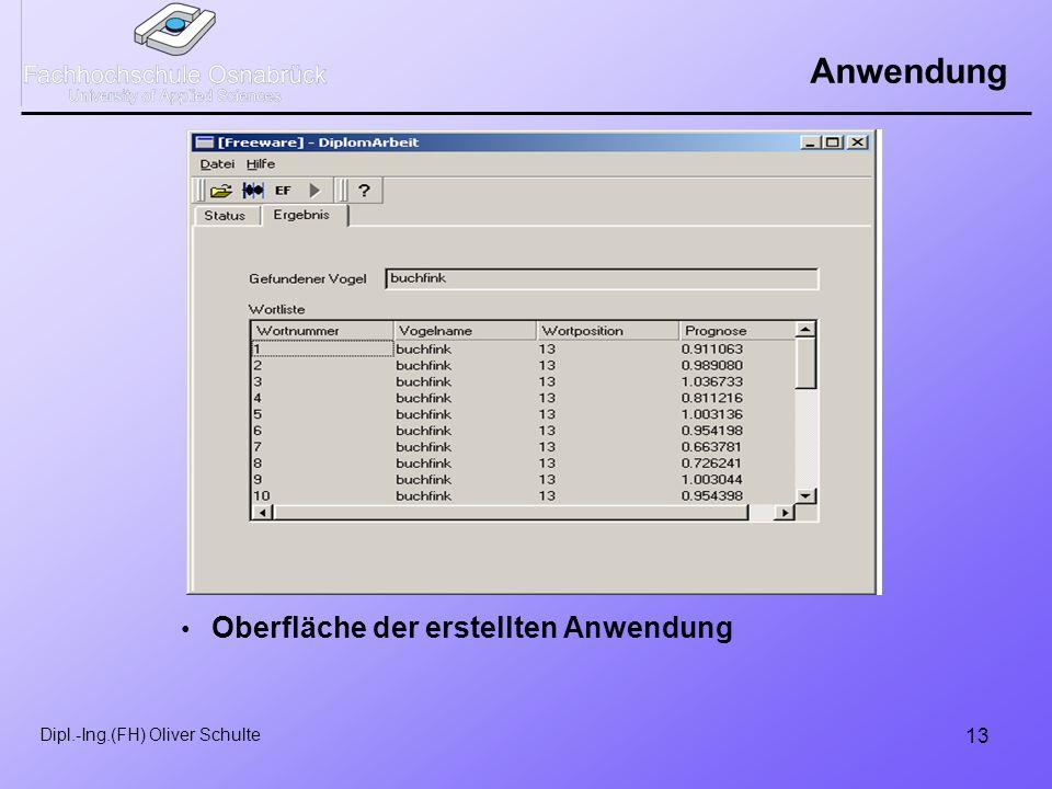 13 Dipl.-Ing.(FH) Oliver Schulte Anwendung Oberfläche der erstellten Anwendung