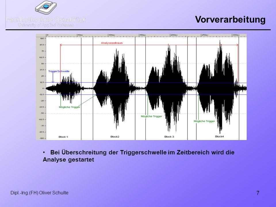 7 Dipl.-Ing.(FH) Oliver Schulte Vorverarbeitung Bei Überschreitung der Triggerschwelle im Zeitbereich wird die Analyse gestartet
