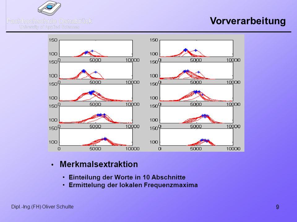 9 Dipl.-Ing.(FH) Oliver Schulte Vorverarbeitung Merkmalsextraktion Einteilung der Worte in 10 Abschnitte Ermittelung der lokalen Frequenzmaxima