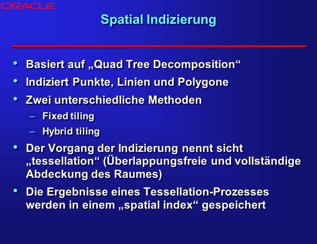 Spatial Indizierung Basiert auf Quad Tree Decomposition Indiziert Punkte, Linien und Polygone Zwei unterschiedliche Methoden –Fixed tiling –Hybrid til