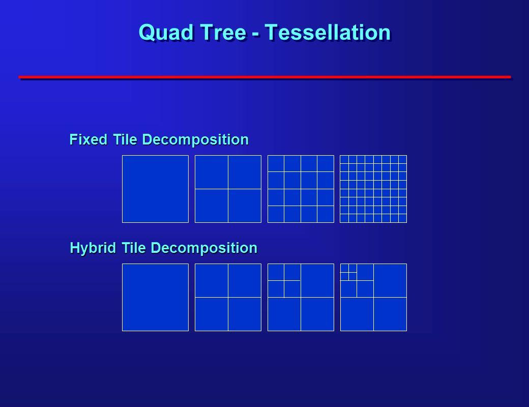 Quad Tree - Tessellation Fixed Tile Decomposition Hybrid Tile Decomposition