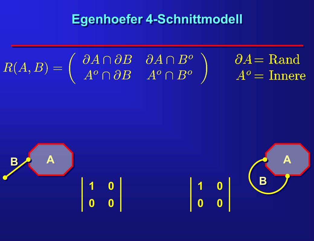 Egenhoefer 4-Schnittmodell A A B B A A B B 10 00 10 00