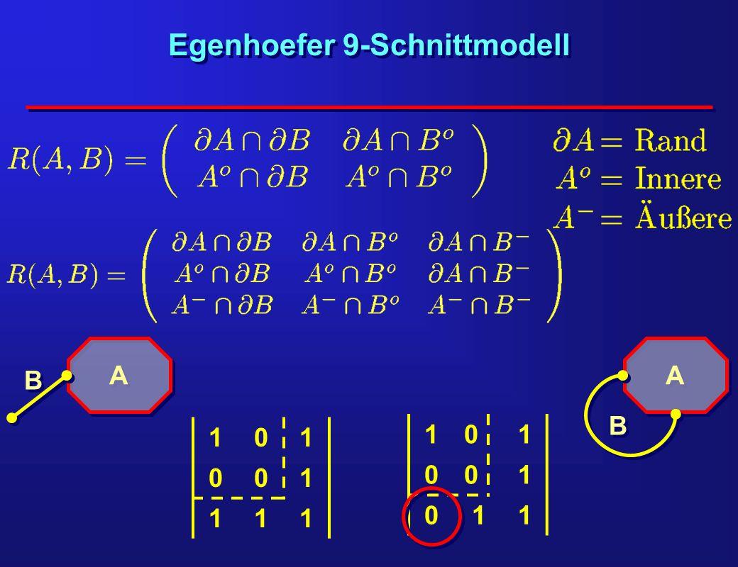 Egenhoefer 9-Schnittmodell A A B B A A B B 101 001 111 101 001 011