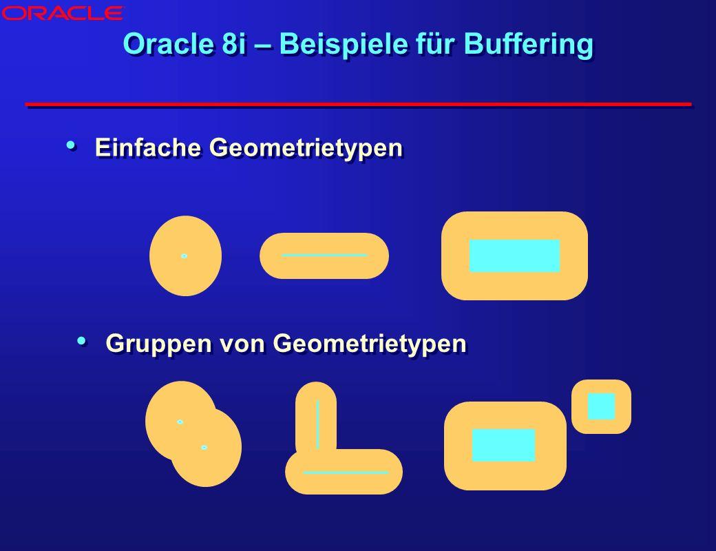 Einfache Geometrietypen Oracle 8i – Beispiele für Buffering Gruppen von Geometrietypen ®