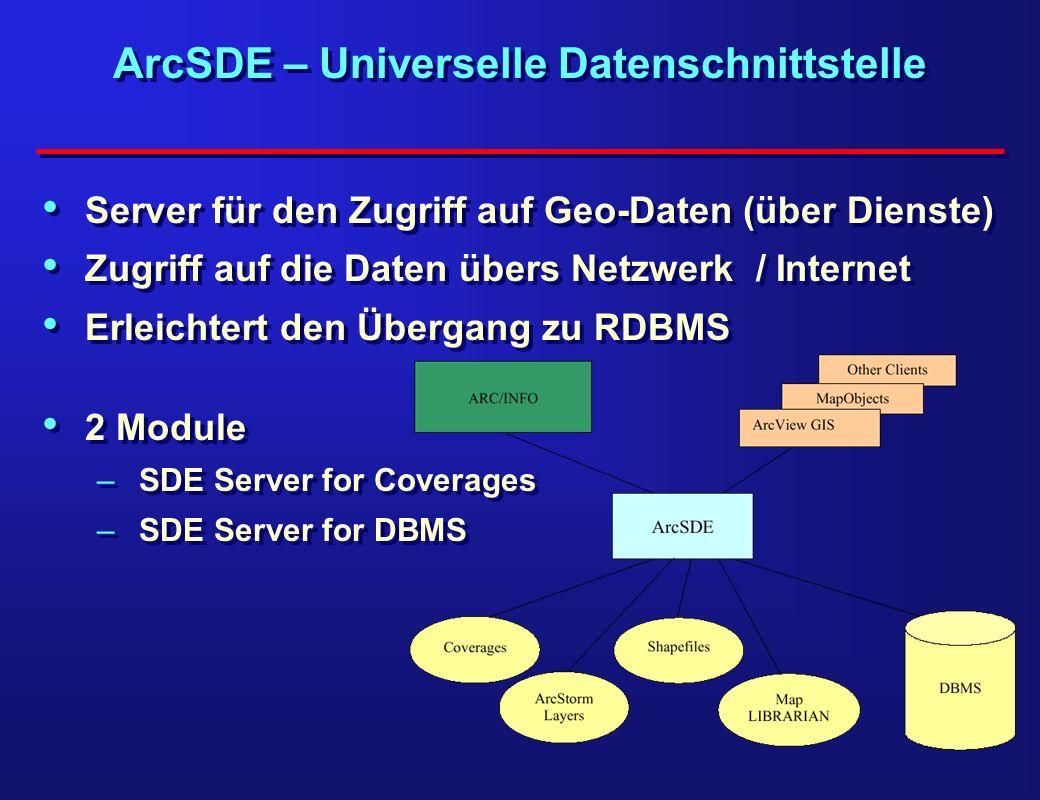 ArcSDE – Universelle Datenschnittstelle Server für den Zugriff auf Geo-Daten (über Dienste) Zugriff auf die Daten übers Netzwerk / Internet Erleichter