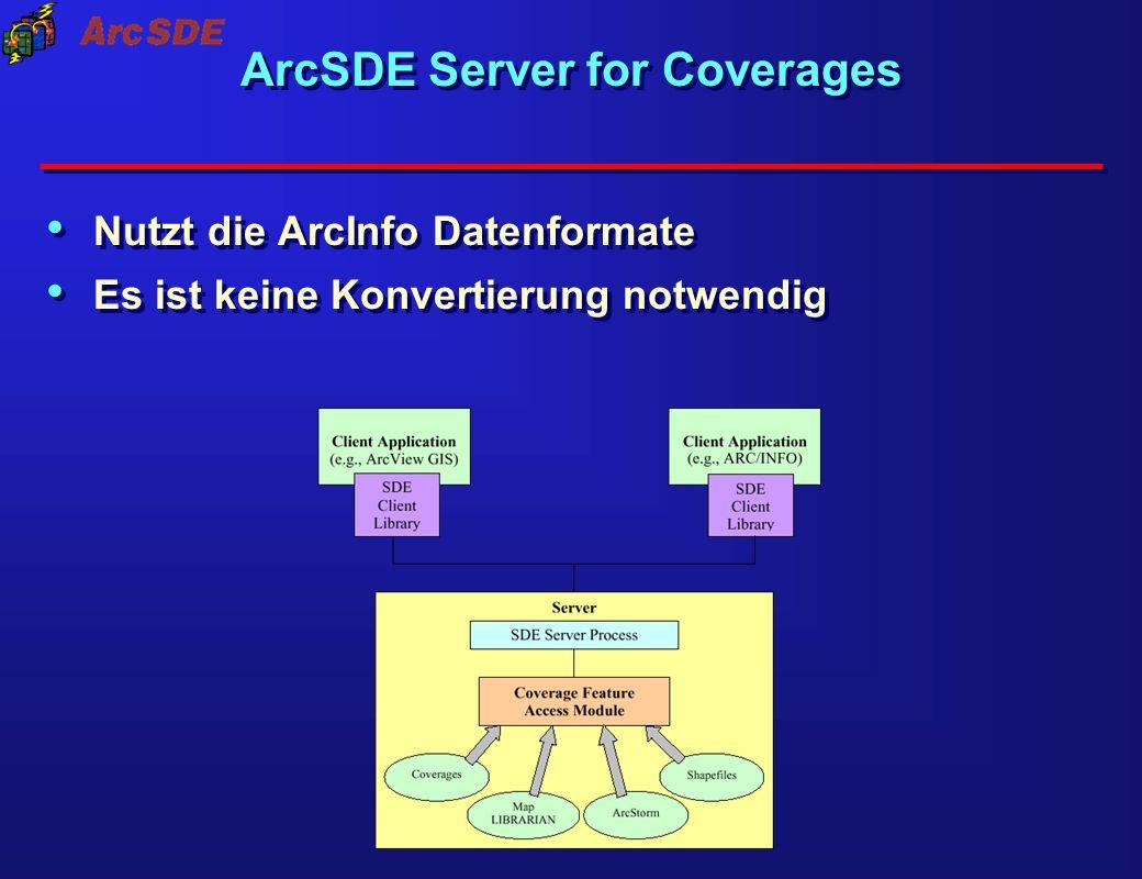 ArcSDE Server for Coverages Nutzt die ArcInfo Datenformate Es ist keine Konvertierung notwendig Nutzt die ArcInfo Datenformate Es ist keine Konvertier