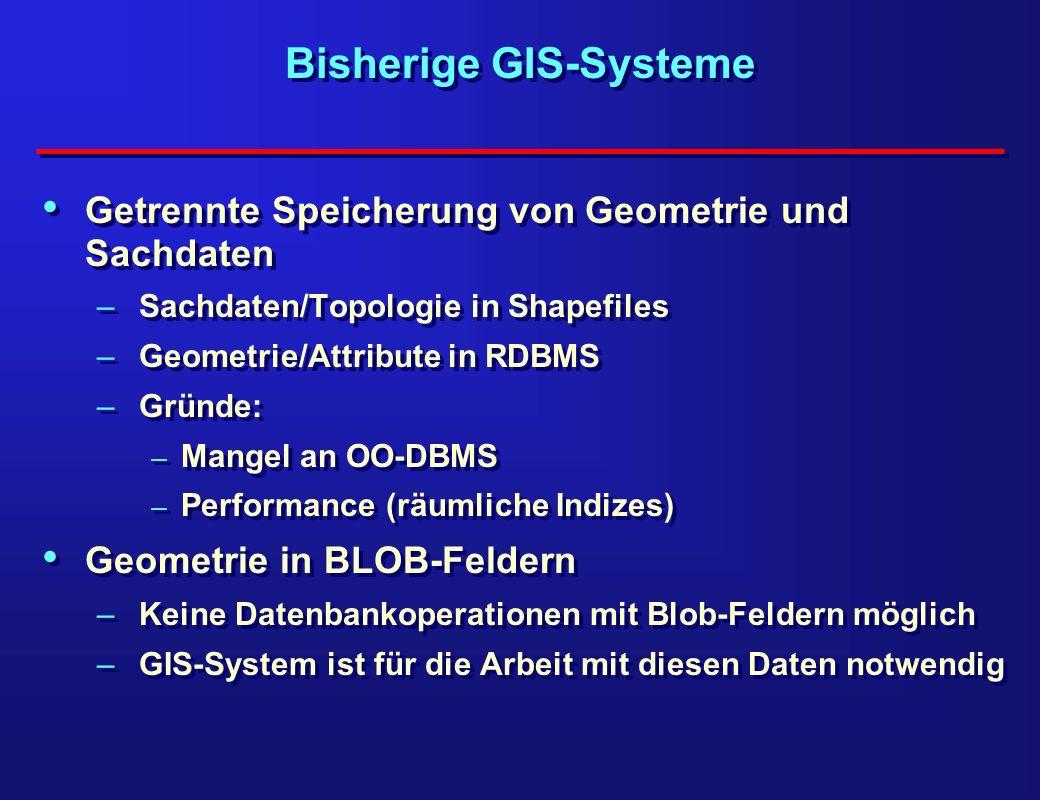 Bisherige GIS-Systeme Getrennte Speicherung von Geometrie und Sachdaten –Sachdaten/Topologie in Shapefiles –Geometrie/Attribute in RDBMS –Gründe: – Ma