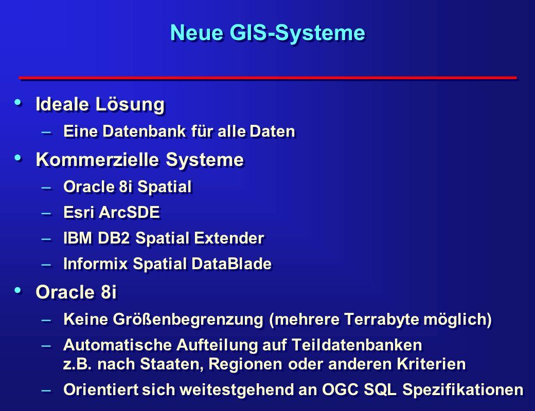 Neue GIS-Systeme Ideale Lösung –Eine Datenbank für alle Daten Kommerzielle Systeme –Oracle 8i Spatial –Esri ArcSDE –IBM DB2 Spatial Extender –Informix
