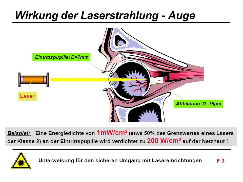 Unterweisung für den sicheren Umgang mit Lasereinrichtungen F 3 Siemens AG - Nur zur innerbetrieblichen Verwendung Laser Eintrittspupille: D=7mm Abbildung: D=15µm Wirkung der Laserstrahlung - Auge