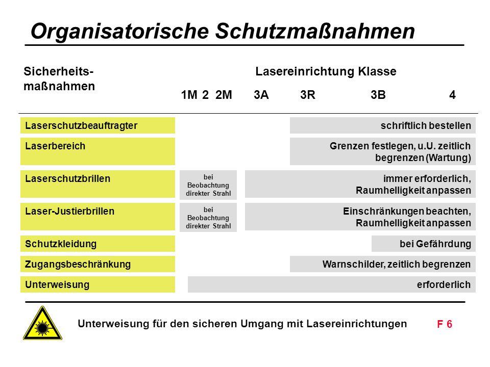 Unterweisung für den sicheren Umgang mit Lasereinrichtungen F 6 Siemens AG - Nur zur innerbetrieblichen Verwendung Organisatorische Schutzmaßnahmen La