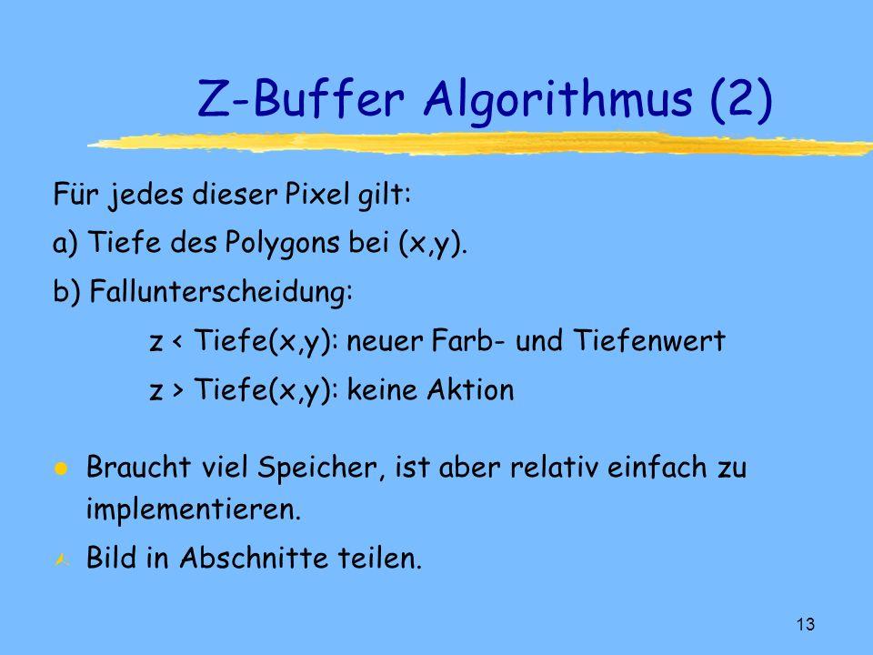 12 Z-Buffer Algorithmus Voraussetzung: - frame-buffer F: Speicherung von Farbwerten - z-buffer Z: Speicherung von z-Koordinaten 1.