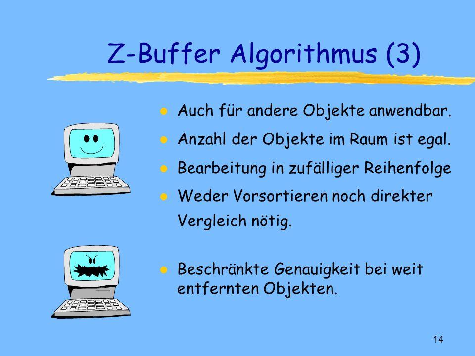 13 Z-Buffer Algorithmus (2) Für jedes dieser Pixel gilt: a) Tiefe des Polygons bei (x,y).