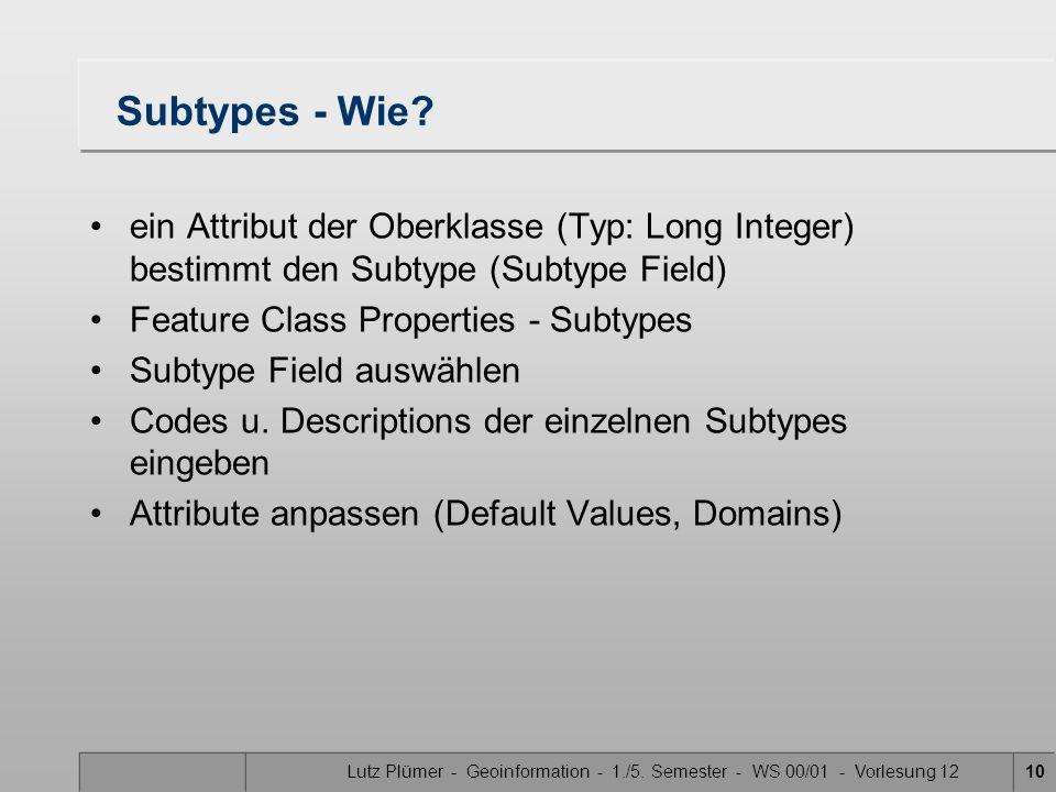 Lutz Plümer - Geoinformation - 1./5. Semester - WS 00/01 - Vorlesung 1210 Subtypes - Wie? ein Attribut der Oberklasse (Typ: Long Integer) bestimmt den