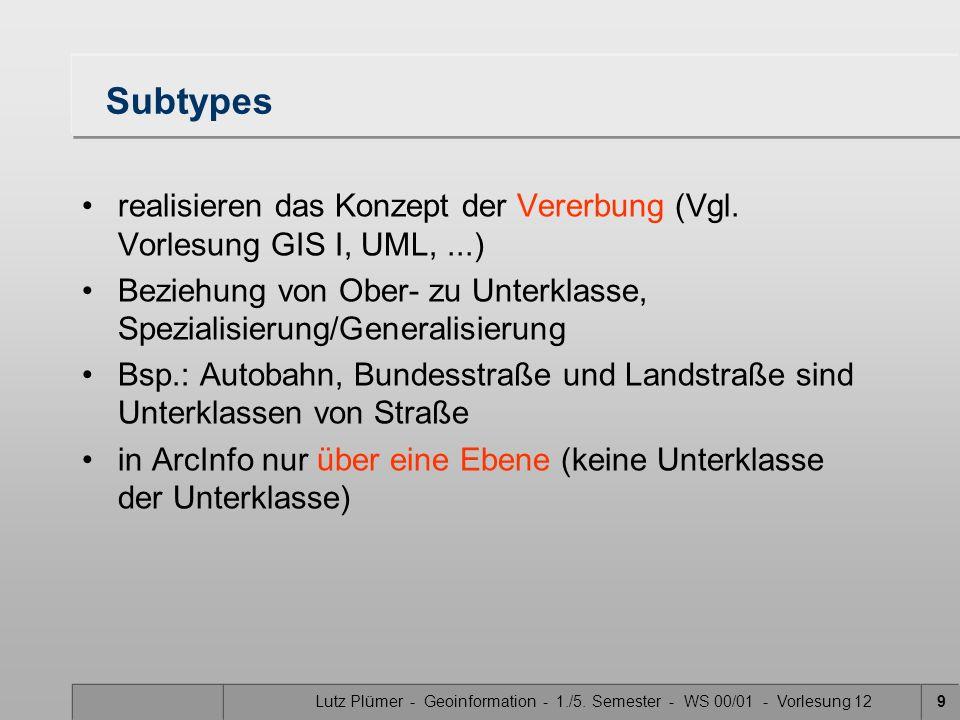 Lutz Plümer - Geoinformation - 1./5. Semester - WS 00/01 - Vorlesung 129 Subtypes realisieren das Konzept der Vererbung (Vgl. Vorlesung GIS I, UML,...