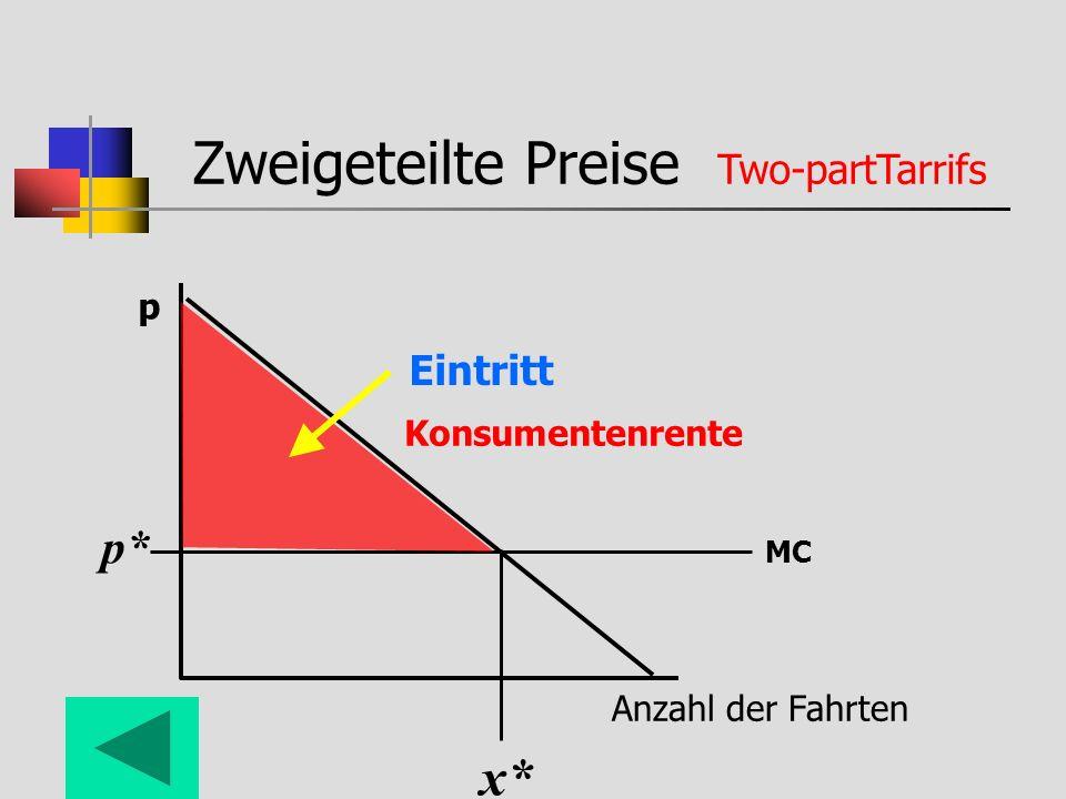 Zweigeteilte Preise Two-partTarrifs Anzahl der Fahrten p MC x* p* Konsumentenrente Eintritt