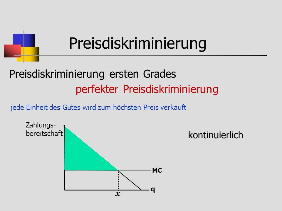 Preisdiskriminierung Preisdiskriminierung ersten Grades perfekter Preisdiskriminierung jede Einheit des Gutes wird zum höchsten Preis verkauft Zahlungs- bereitschaft q MC x kontinuierlich