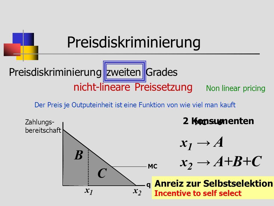 Preisdiskriminierung Preisdiskriminierung zweiten Grades nicht-lineare Preissetzung Der Preis je Outputeinheit ist eine Funktion von wie viel man kauft Zahlungs- bereitschaft q MC x1x1 Non linear pricing MC = 0 2 Konsumenten A x2x2 B C x 1 A x 2 A+B+C Anreiz zur Selbstselektion Incentive to self select