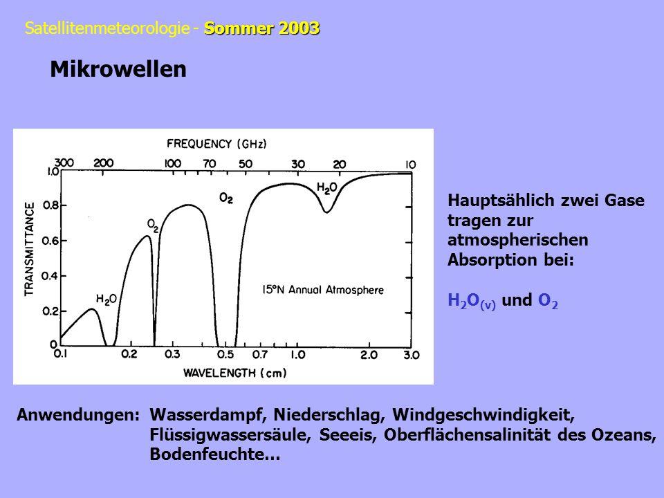 Sommer 2003 Satellitenmeteorologie - Sommer 2003 Hauptsählich zwei Gase tragen zur atmospherischen Absorption bei: H 2 O (v) und O 2 Anwendungen:Wasserdampf, Niederschlag, Windgeschwindigkeit, Flüssigwassersäule, Seeeis, Oberflächensalinität des Ozeans, Bodenfeuchte… Mikrowellen