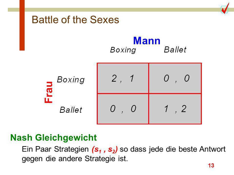 13 Battle of the Sexes Frau Mann Nash Gleichgewicht Ein Paar Strategien (s 1, s 2 ) so dass jede die beste Antwort gegen die andere Strategie ist.