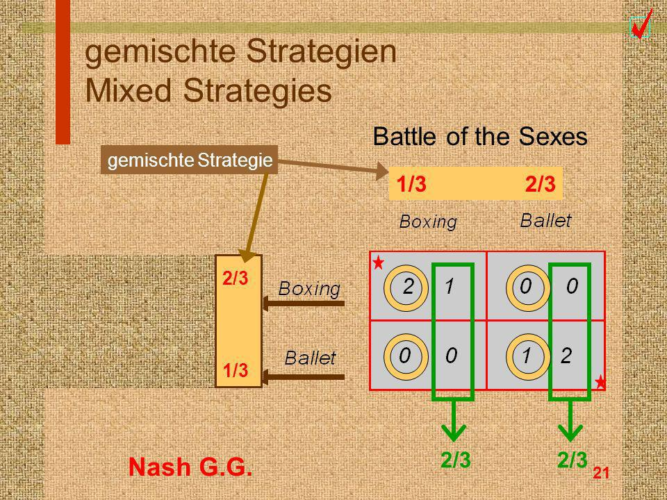 21 gemischte Strategien Mixed Strategies 1/3 2/3 gemischte Strategie Battle of the Sexes a (2)+ b (0) = b a (0)+ b (1) = b 2/3 1/3 2/3 1/3 2/3 Nash G.