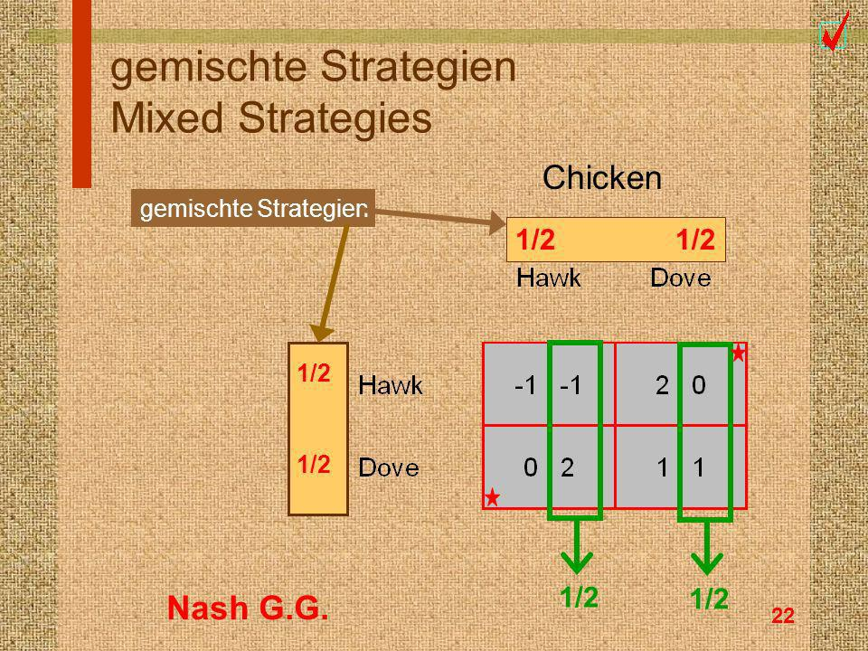 22 gemischte Strategien Mixed Strategies 1/2 gemischte Strategien Chicken 1/2 Nash G.G.