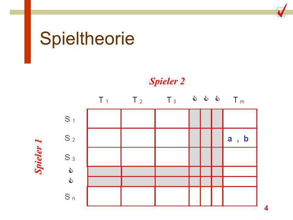 4 Spieltheorie Spieler 1 Spieler 2 a, b