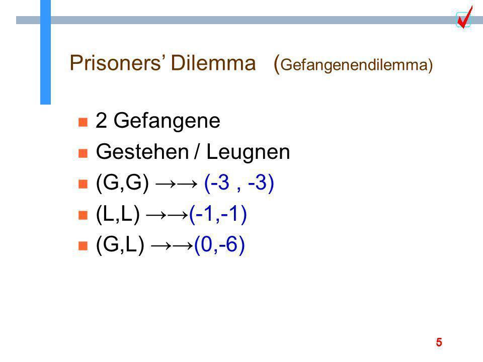 6 Prisoners Dilemma ( Gefangenendilemma) Spieler 1 Spieler 2 denkt