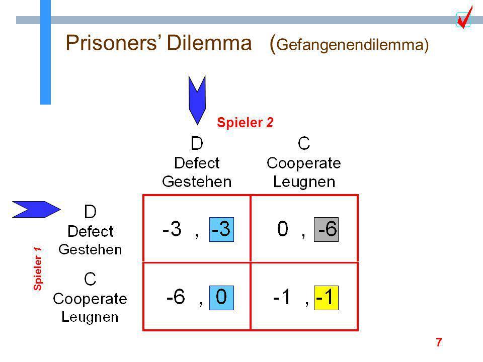 7 Prisoners Dilemma ( Gefangenendilemma) Spieler 1 Spieler 2