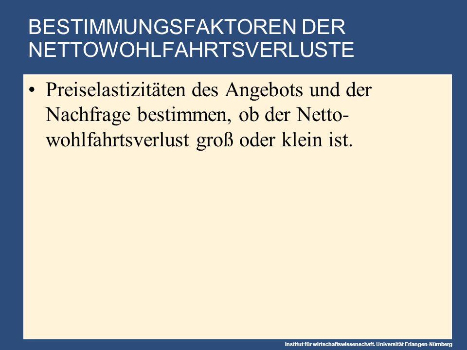 Institut für wirtschaftswissenschaft. Universität Erlangen-Nürnberg BESTIMMUNGSFAKTOREN DER NETTOWOHLFAHRTSVERLUSTE Preiselastizitäten des Angebots un