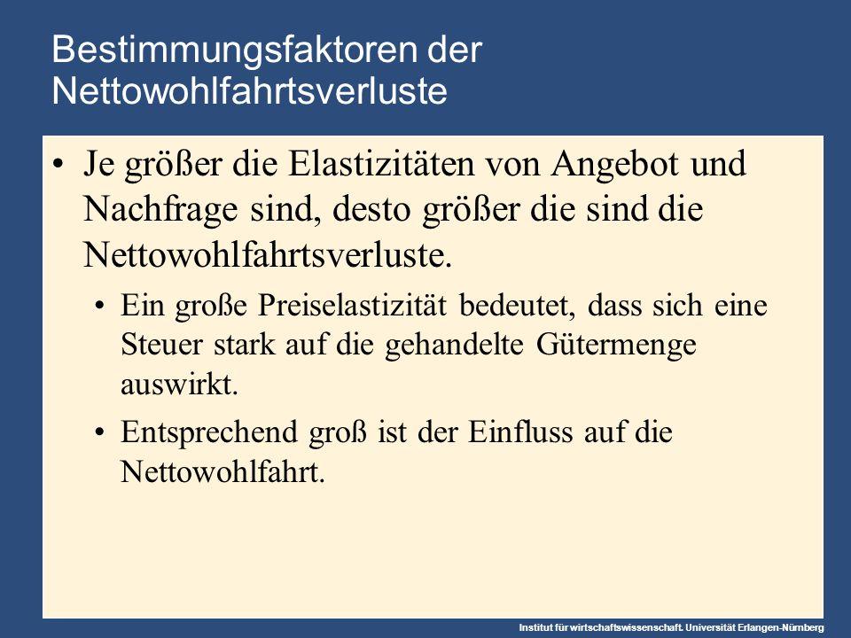 Institut für wirtschaftswissenschaft. Universität Erlangen-Nürnberg Bestimmungsfaktoren der Nettowohlfahrtsverluste Je größer die Elastizitäten von An