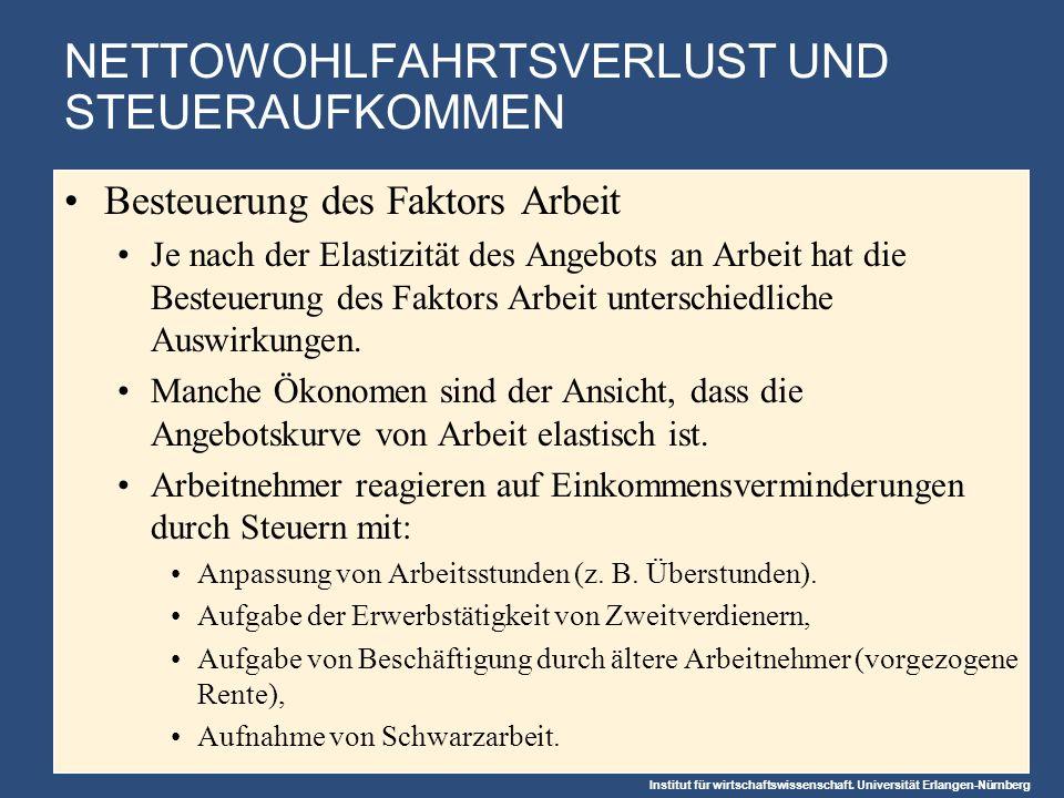 Institut für wirtschaftswissenschaft. Universität Erlangen-Nürnberg NETTOWOHLFAHRTSVERLUST UND STEUERAUFKOMMEN Besteuerung des Faktors Arbeit Je nach