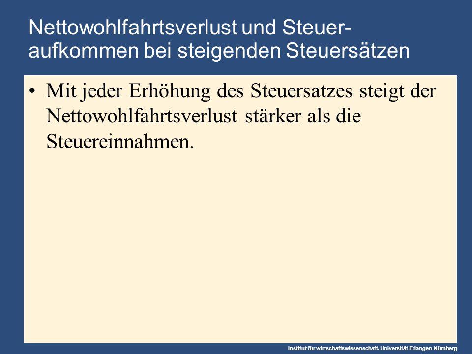 Institut für wirtschaftswissenschaft. Universität Erlangen-Nürnberg Nettowohlfahrtsverlust und Steuer- aufkommen bei steigenden Steuersätzen Mit jeder
