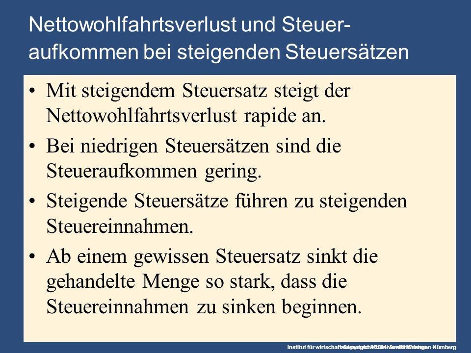 Institut für wirtschaftswissenschaft. Universität Erlangen-Nürnberg Nettowohlfahrtsverlust und Steuer- aufkommen bei steigenden Steuersätzen Mit steig