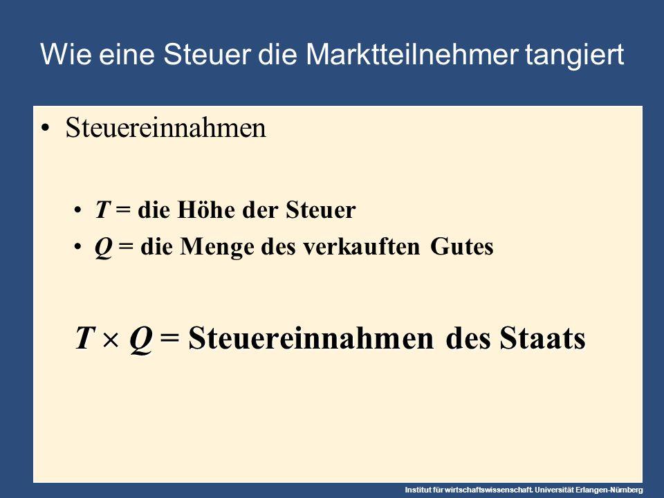 Institut für wirtschaftswissenschaft. Universität Erlangen-Nürnberg Wie eine Steuer die Marktteilnehmer tangiert Steuereinnahmen T = die Höhe der Steu