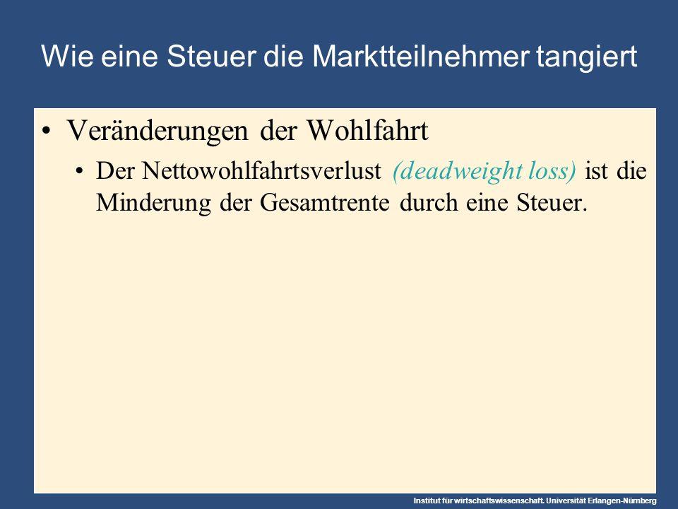 Institut für wirtschaftswissenschaft. Universität Erlangen-Nürnberg Wie eine Steuer die Marktteilnehmer tangiert Veränderungen der Wohlfahrt Der Netto