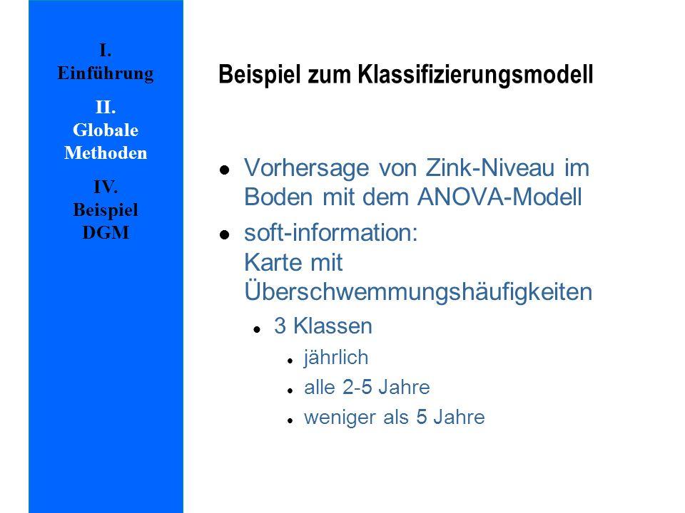 l Vorhersage von Zink-Niveau im Boden mit dem ANOVA-Modell l soft-information: Karte mit Überschwemmungshäufigkeiten l 3 Klassen l jährlich l alle 2-5 Jahre l weniger als 5 Jahre Beispiel zum Klassifizierungsmodell I.
