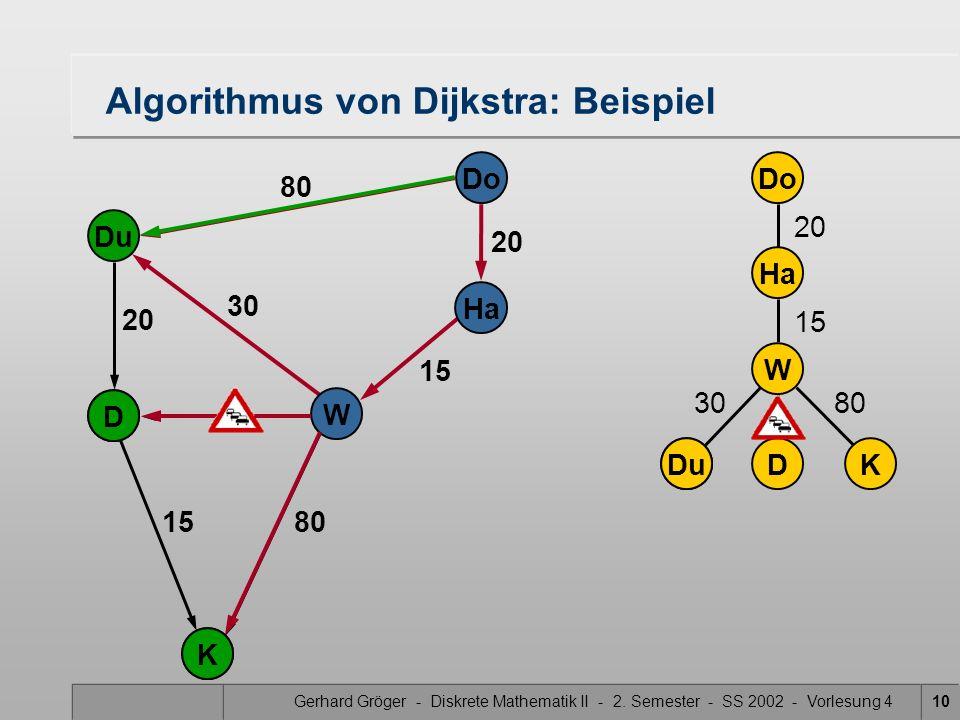 Gerhard Gröger - Diskrete Mathematik II - 2. Semester - SS 2002 - Vorlesung 410 Du Do Ha W 20 15 Do Ha W Du K D 20 80 20 30 15 K D Du Algorithmus von