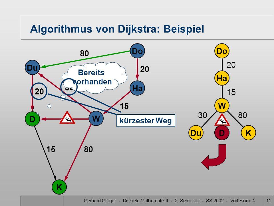 Gerhard Gröger - Diskrete Mathematik II - 2. Semester - SS 2002 - Vorlesung 411 DuDK Do Ha W 20 15 3080 D Do Ha W Du K D 20 80 20 30 15 Bereits vorhan