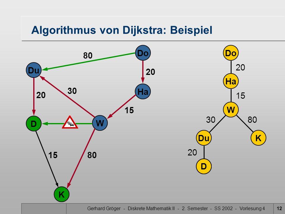 Gerhard Gröger - Diskrete Mathematik II - 2. Semester - SS 2002 - Vorlesung 412 DuK Do Ha W D 20 15 3080 D Do Ha W Du K D 20 80 20 30 15 Algorithmus v