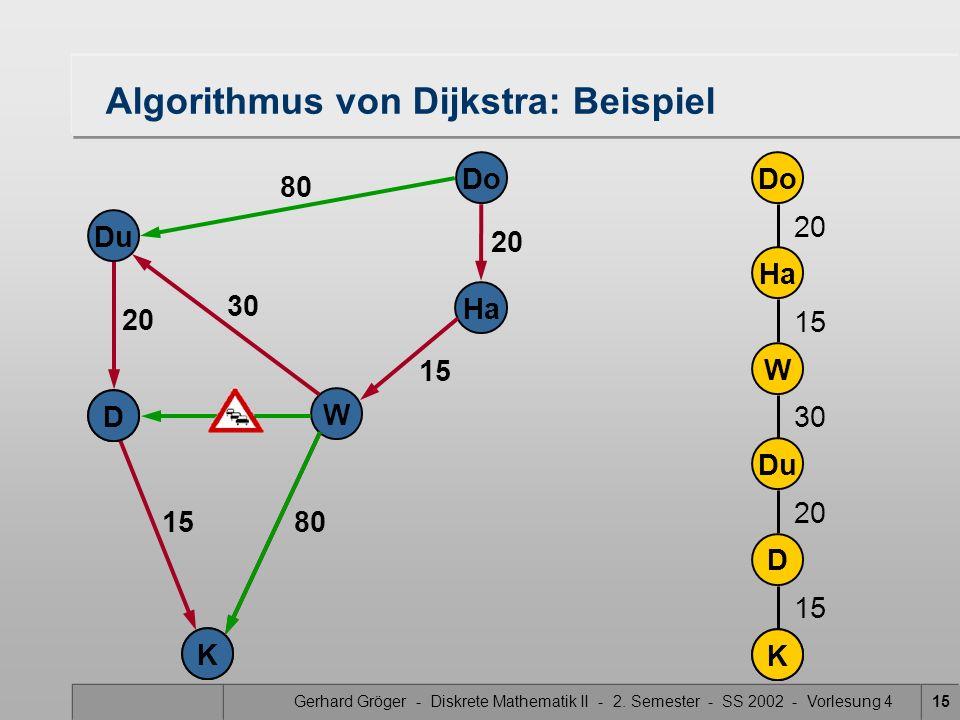 Gerhard Gröger - Diskrete Mathematik II - 2. Semester - SS 2002 - Vorlesung 415 Do Ha W D K Du 20 15 30 20 K Do Ha W Du D 20 80 20 30 15 D K K Algorit