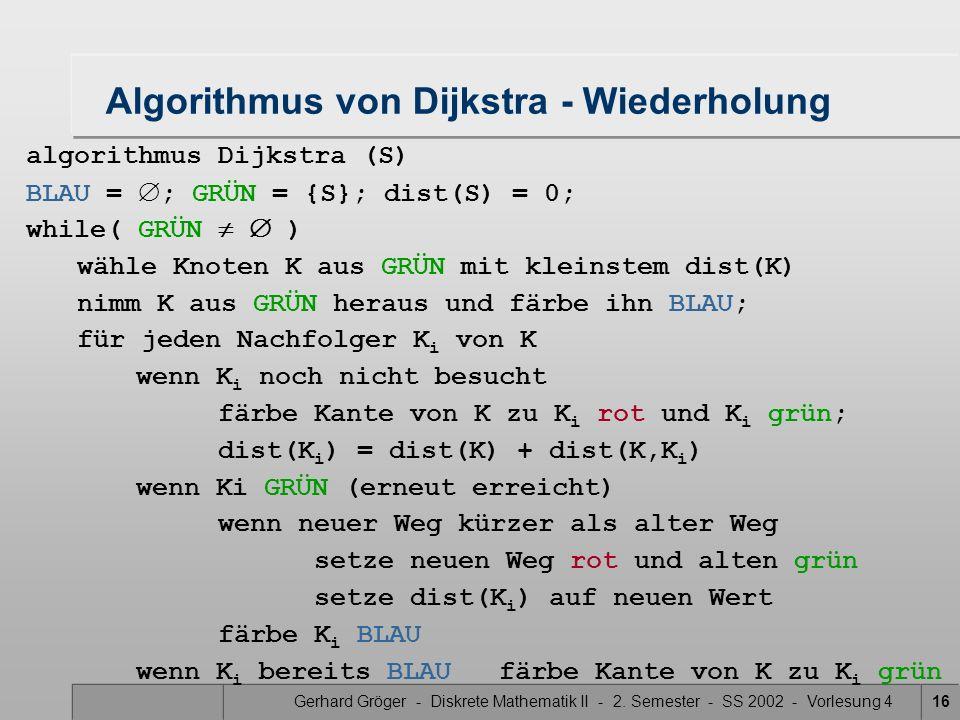 Gerhard Gröger - Diskrete Mathematik II - 2. Semester - SS 2002 - Vorlesung 416 Algorithmus von Dijkstra - Wiederholung algorithmus Dijkstra (S) BLAU