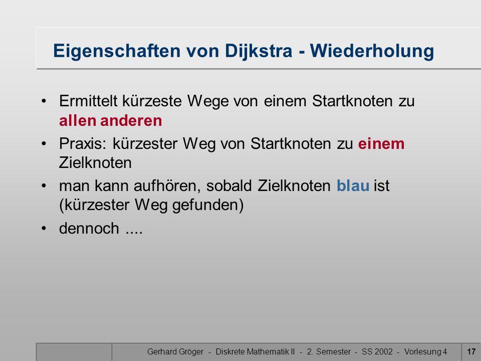 Gerhard Gröger - Diskrete Mathematik II - 2. Semester - SS 2002 - Vorlesung 417 Eigenschaften von Dijkstra - Wiederholung Ermittelt kürzeste Wege von