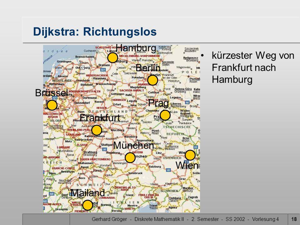 Gerhard Gröger - Diskrete Mathematik II - 2. Semester - SS 2002 - Vorlesung 418 Dijkstra: Richtungslos Hamburg Frankfurt Brüssel Prag Berlin Mailand M