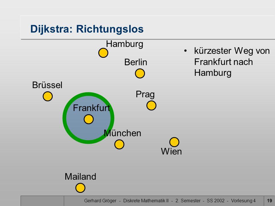Gerhard Gröger - Diskrete Mathematik II - 2. Semester - SS 2002 - Vorlesung 419 Dijkstra: Richtungslos Hamburg Frankfurt Brüssel Prag Berlin Mailand M