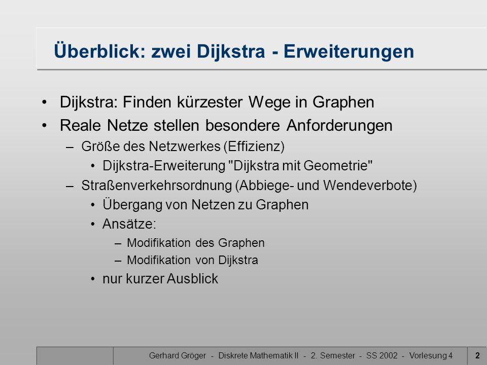 Gerhard Gröger - Diskrete Mathematik II - 2. Semester - SS 2002 - Vorlesung 42 Überblick: zwei Dijkstra - Erweiterungen Dijkstra: Finden kürzester Weg