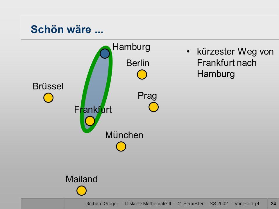 Gerhard Gröger - Diskrete Mathematik II - 2. Semester - SS 2002 - Vorlesung 424 Schön wäre... Hamburg Frankfurt Brüssel Prag Berlin Mailand München kü