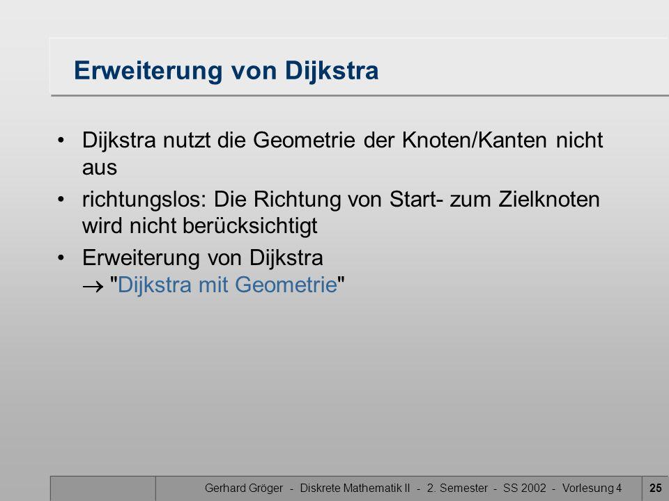 Gerhard Gröger - Diskrete Mathematik II - 2. Semester - SS 2002 - Vorlesung 425 Erweiterung von Dijkstra Dijkstra nutzt die Geometrie der Knoten/Kante